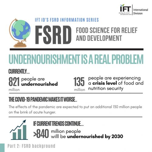 Food Science for Relief and Development -An Emerging Area of Food Science