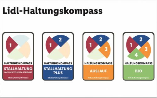 """Slow Meat: A """"livestock farm compass"""" for the Lidl discount chain"""