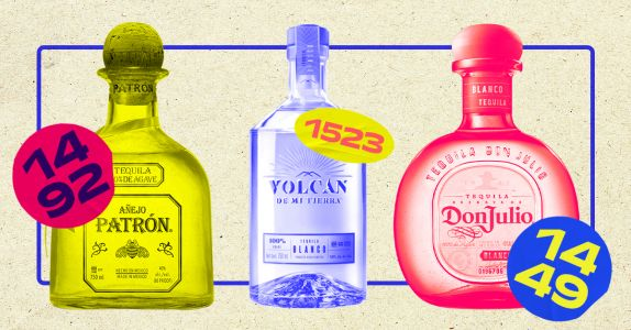 What's in a NOM? The Tequila Bottle Code You Should Care About