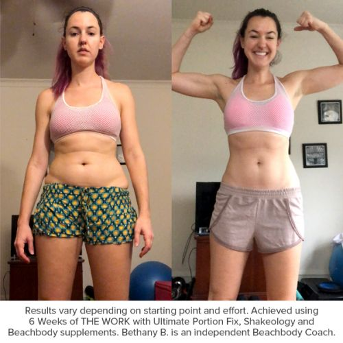 See the 6 Weeks of THE WORK Results