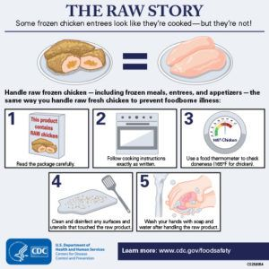 Because it is Salmonella tainted Chicken FSIS offers a warning but no recall