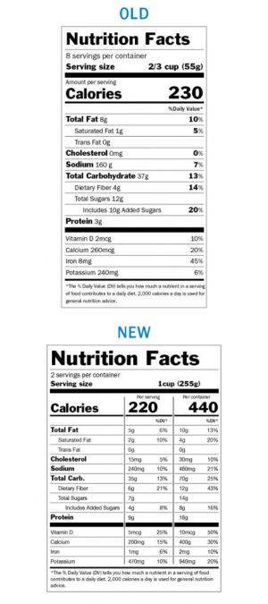 Here's What You Need to Know About the New Food Labels