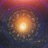 Wondering How to Find Your Lot of Fortune in Astrology? Let TikTok Teach You