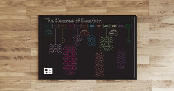 The Posters That Every Drink Nerd Needs