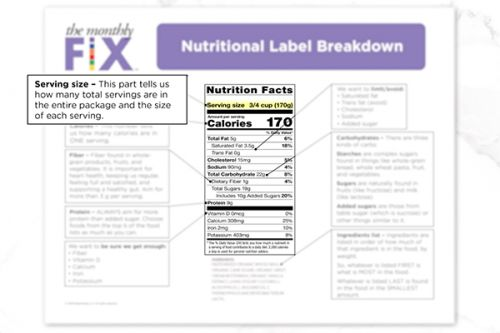 The Monthly Fix: How to Read a Food Label